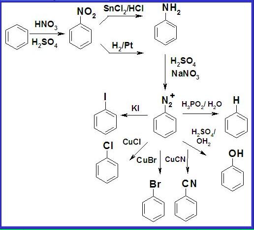 organic chemistry aromaticity
